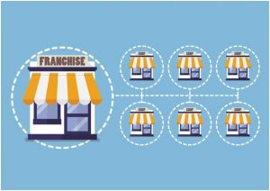 How Call Tracking Helps Franchises Drive Growth