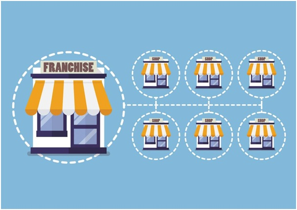Call Tracking Helps Franchises Drive Growth